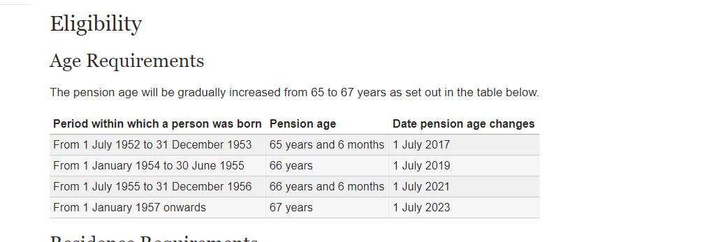 age pension age